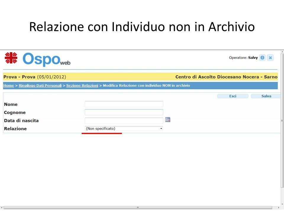 Relazione con Individuo non in Archivio
