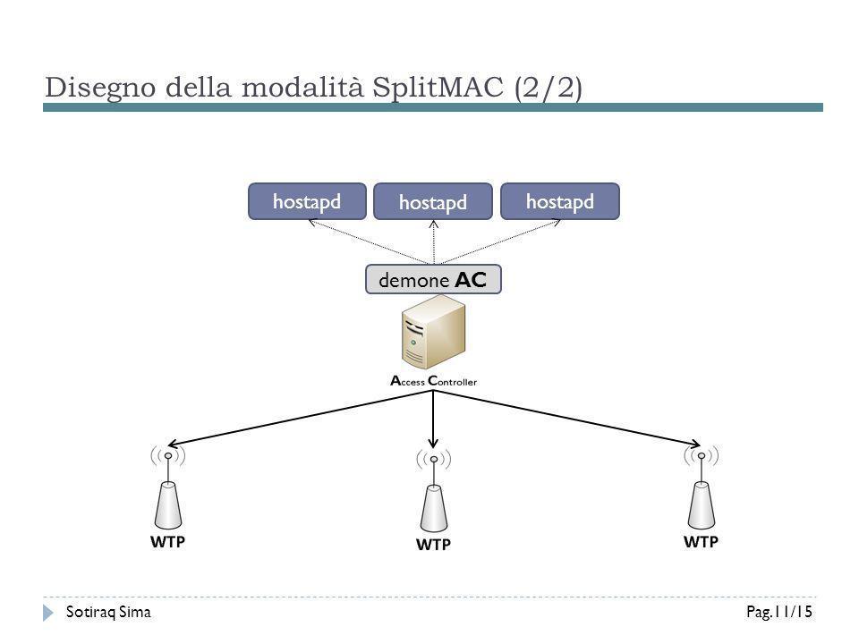 Disegno della modalità SplitMAC (2/2)