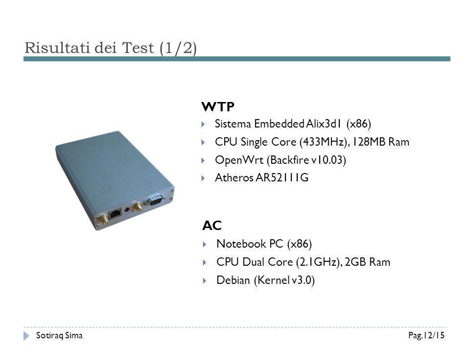 Risultati dei Test (1/2) WTP AC Sistema Embedded Alix3d1 (x86)