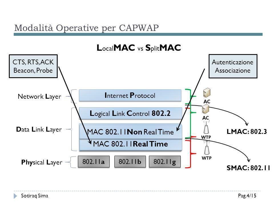 Modalità Operative per CAPWAP