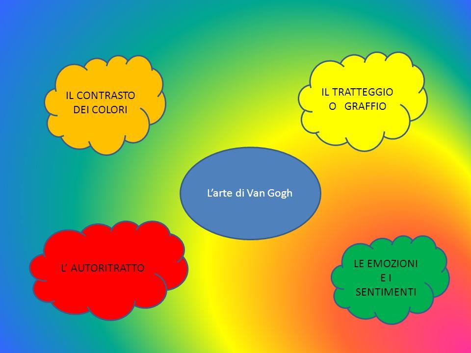IL TRATTEGGIO O GRAFFIO IL CONTRASTO DEI COLORI