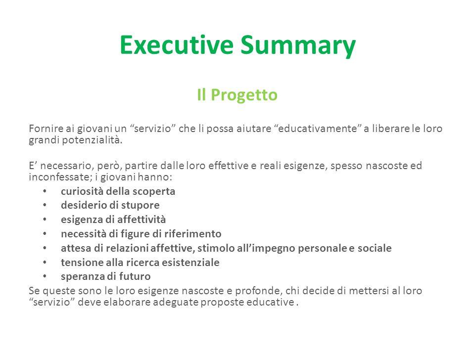 Executive Summary Il Progetto