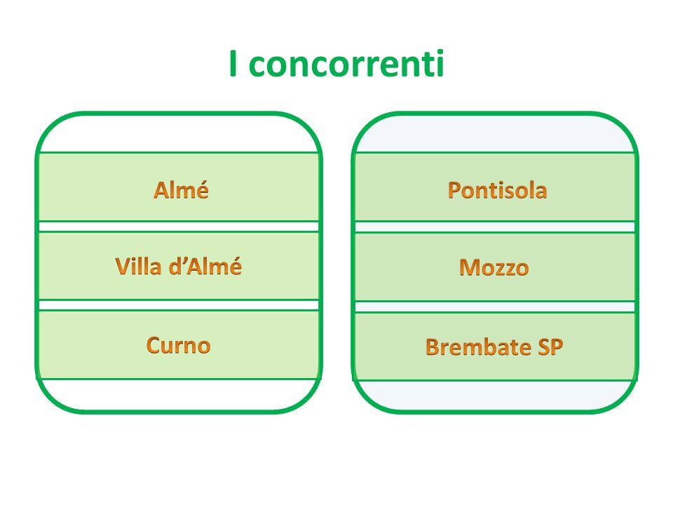 I concorrenti Almé Pontisola Villa d'Almé Mozzo Curno Brembate SP