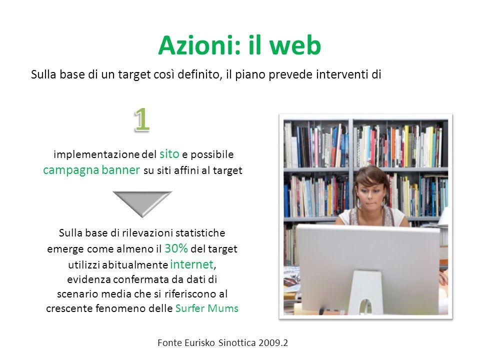 Fonte Eurisko Sinottica 2009.2