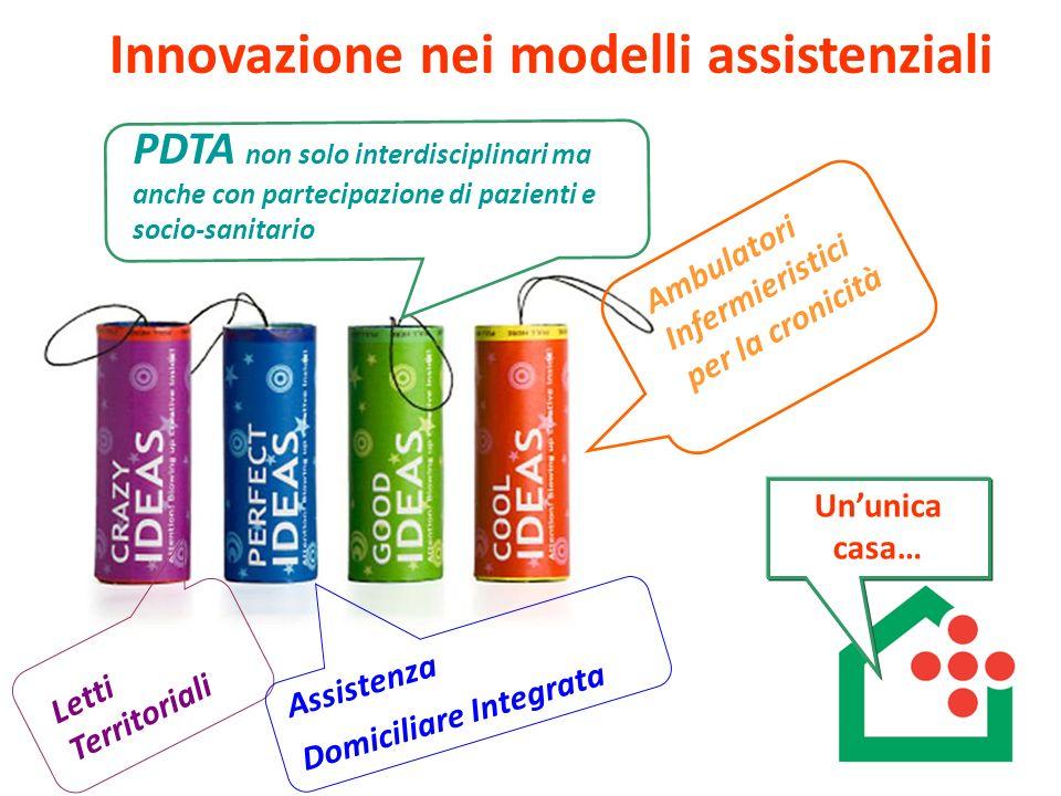 Innovazione nei modelli assistenziali