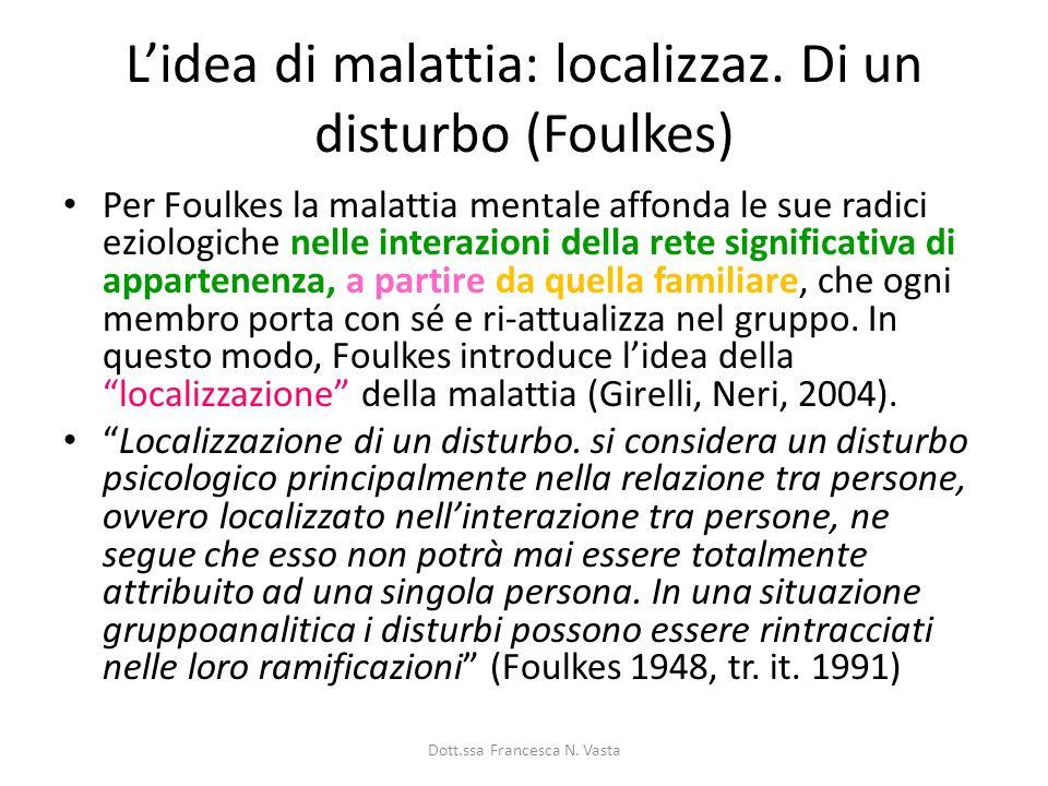 L'idea di malattia: localizzaz. Di un disturbo (Foulkes)
