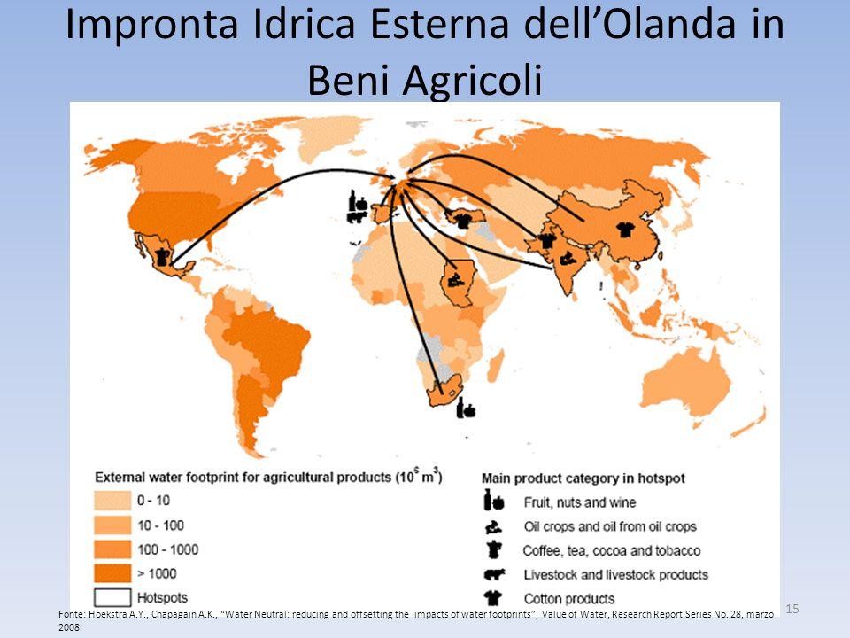 Impronta Idrica Esterna dell'Olanda in Beni Agricoli