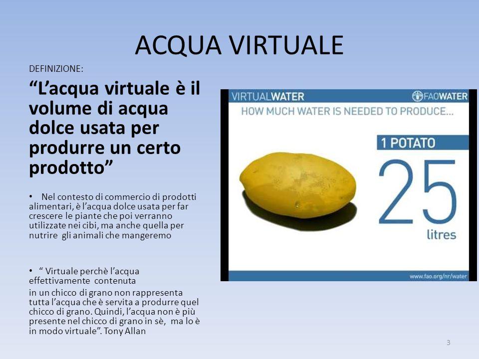 ACQUA VIRTUALEDEFINIZIONE: L'acqua virtuale è il volume di acqua dolce usata per produrre un certo prodotto
