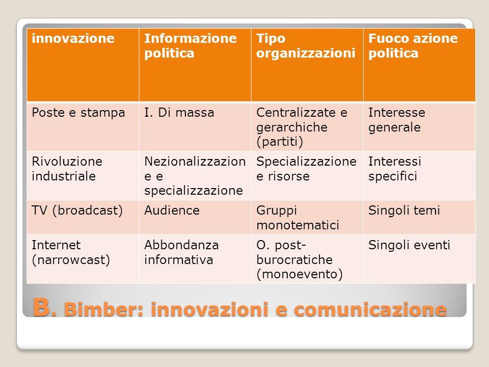 B. Bimber: innovazioni e comunicazione