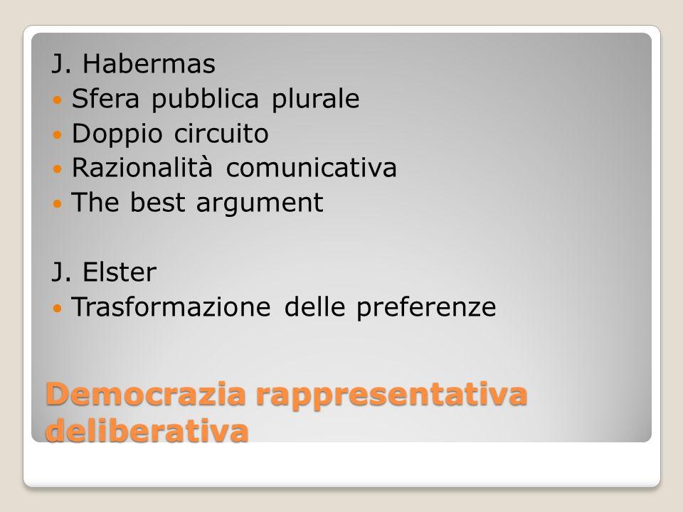 Democrazia rappresentativa deliberativa