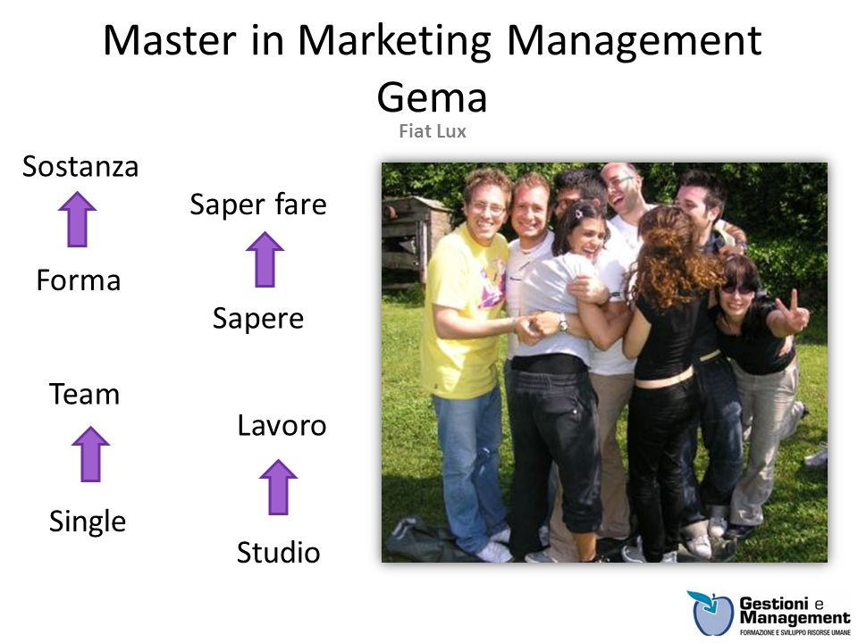 Master in Marketing Management Gema