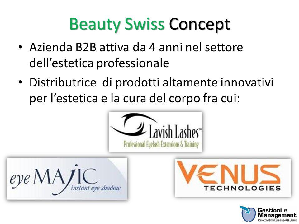 Beauty Swiss Concept Azienda B2B attiva da 4 anni nel settore dell'estetica professionale.