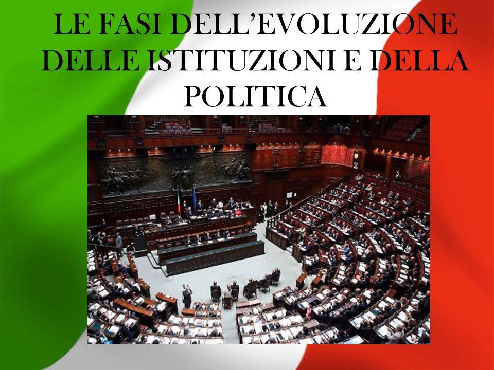 LE FASI DELL'EVOLUZIONE DELLE ISTITUZIONI E DELLA POLITICA