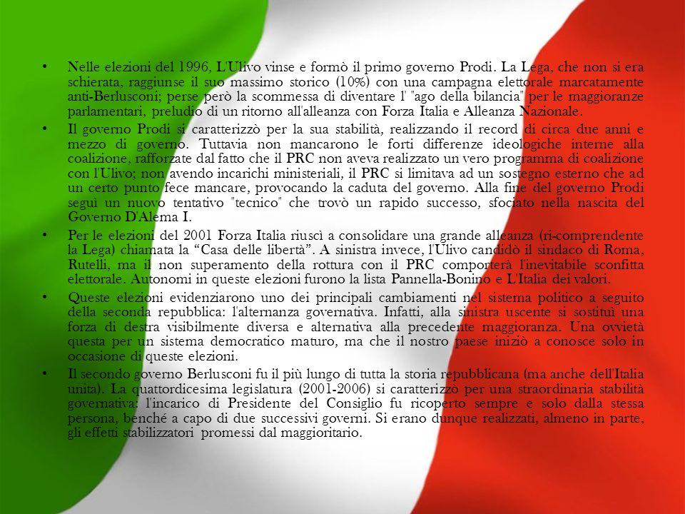 Nelle elezioni del 1996, L Ulivo vinse e formò il primo governo Prodi