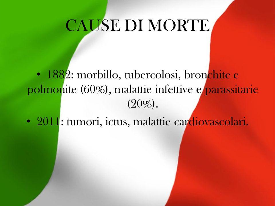 2011: tumori, ictus, malattie cardiovascolari.