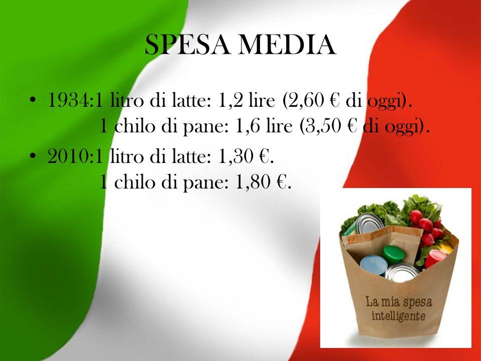 SPESA MEDIA 1934:1 litro di latte: 1,2 lire (2,60 € di oggi). 1 chilo di pane: 1,6 lire (3,50 € di oggi).