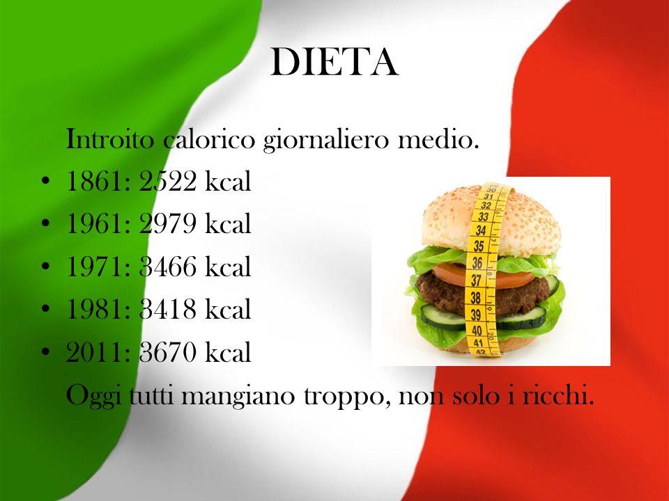 DIETA Introito calorico giornaliero medio. 1861: 2522 kcal