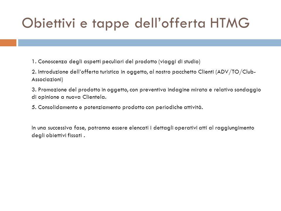 Obiettivi e tappe dell'offerta HTMG