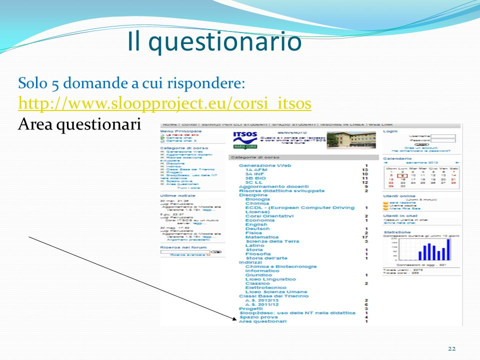 Il questionario http://www.sloopproject.eu/corsi_itsos
