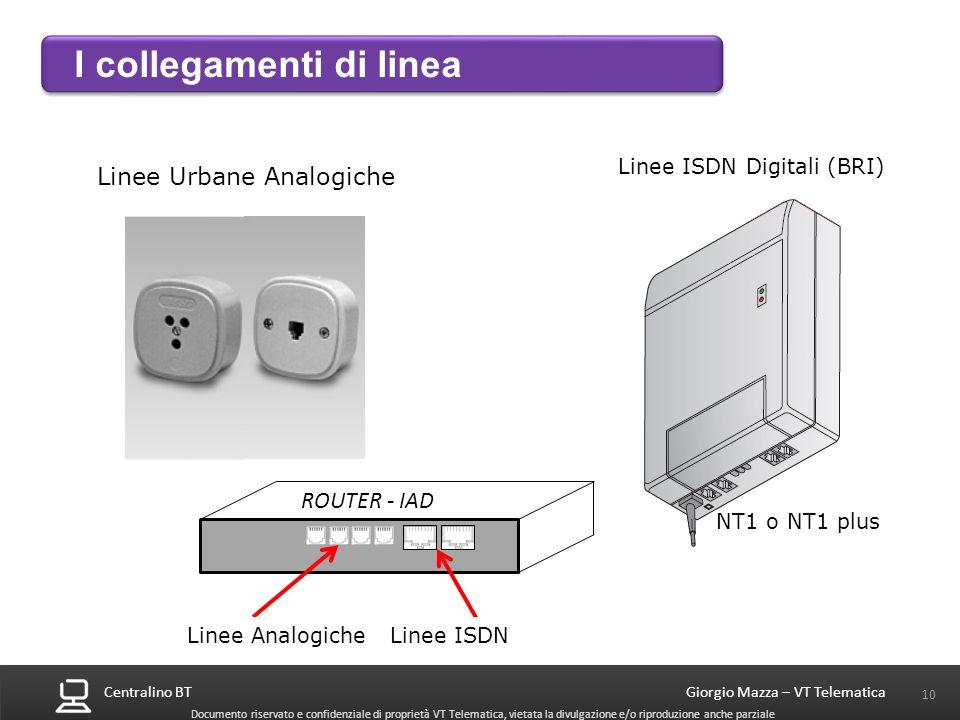 I collegamenti di linea