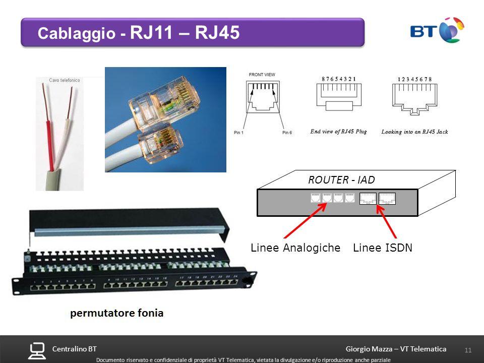 Cablaggio - RJ11 – RJ45 ROUTER - IAD Linee Analogiche Linee ISDN