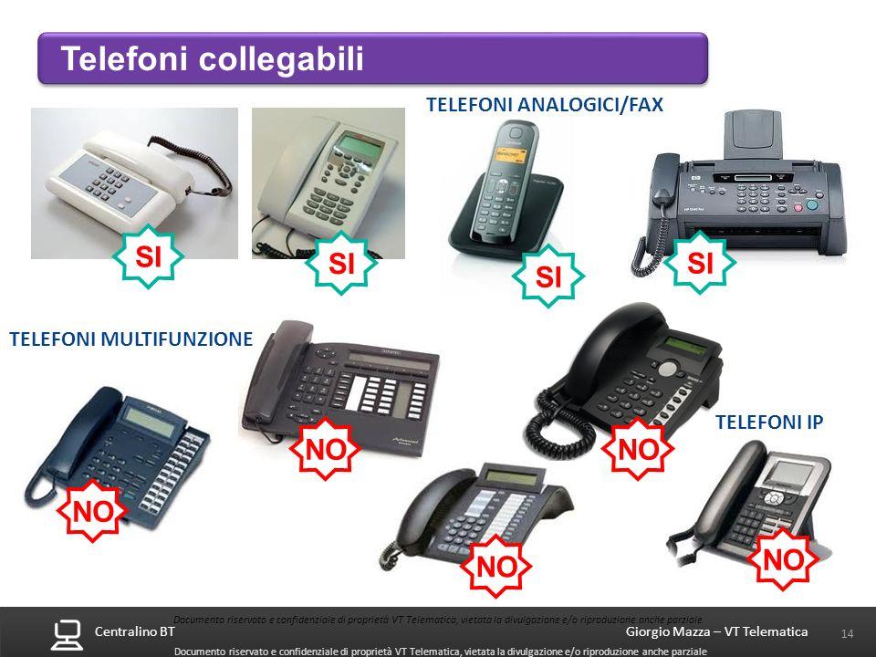 Telefoni collegabili SI SI SI SI NO NO TELEFONI ANALOGICI/FAX