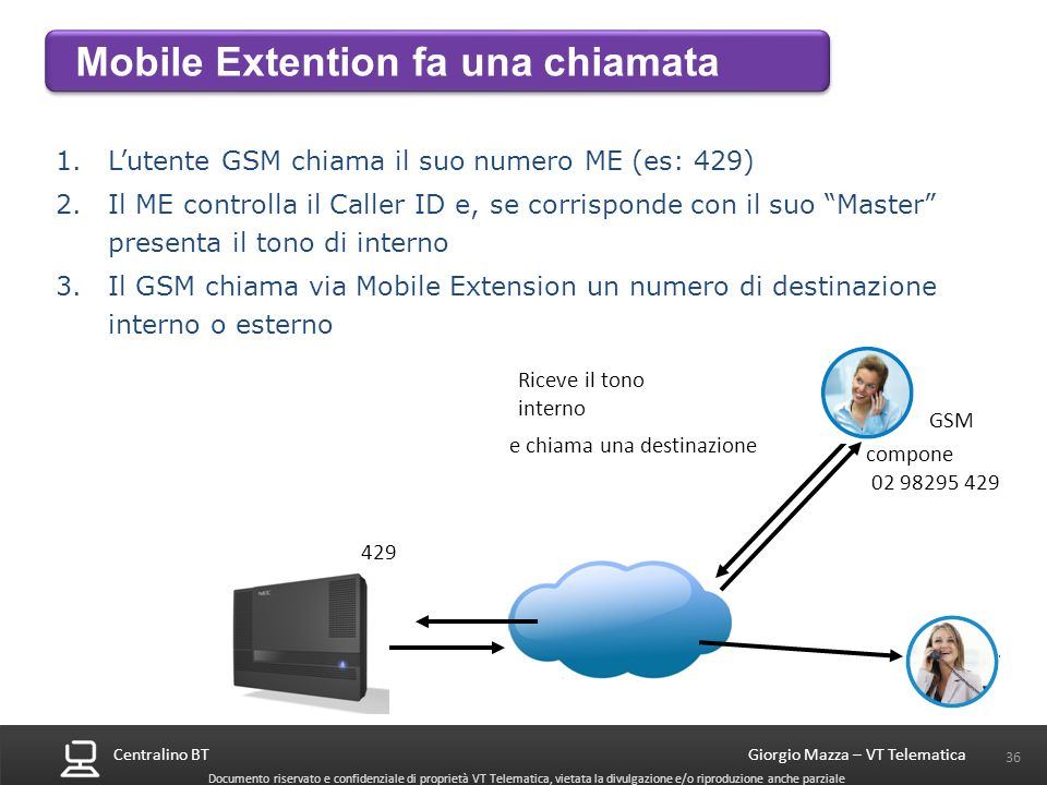 Mobile Extention fa una chiamata