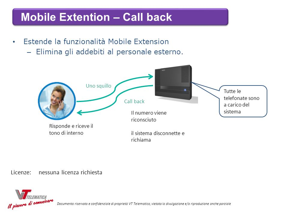 Mobile Extention – Call back