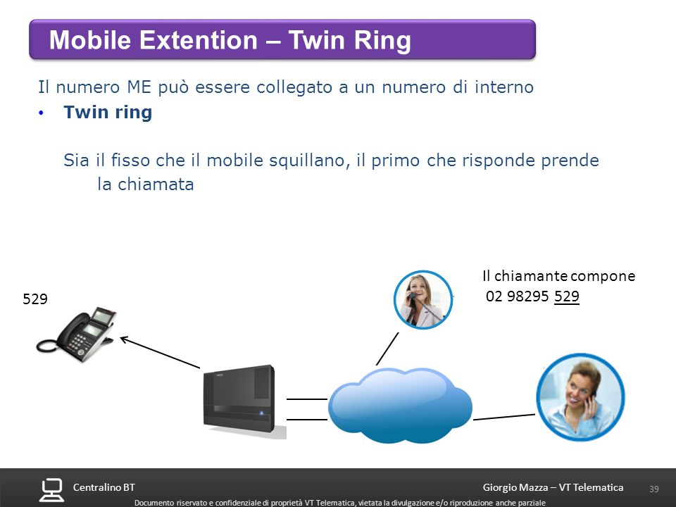 Mobile Extention – Twin Ring
