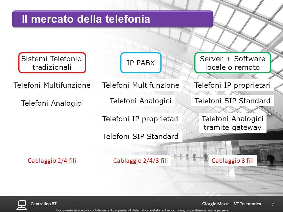 Il mercato della telefonia