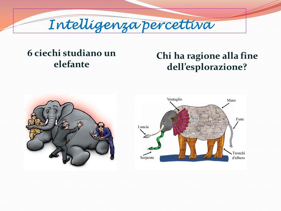Intelligenza percettiva