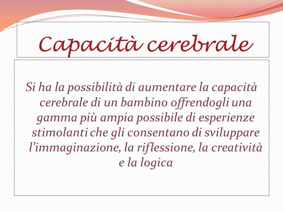 Capacità cerebrale