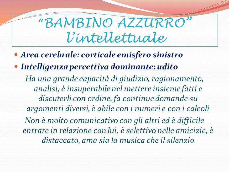 BAMBINO AZZURRO l'intellettuale