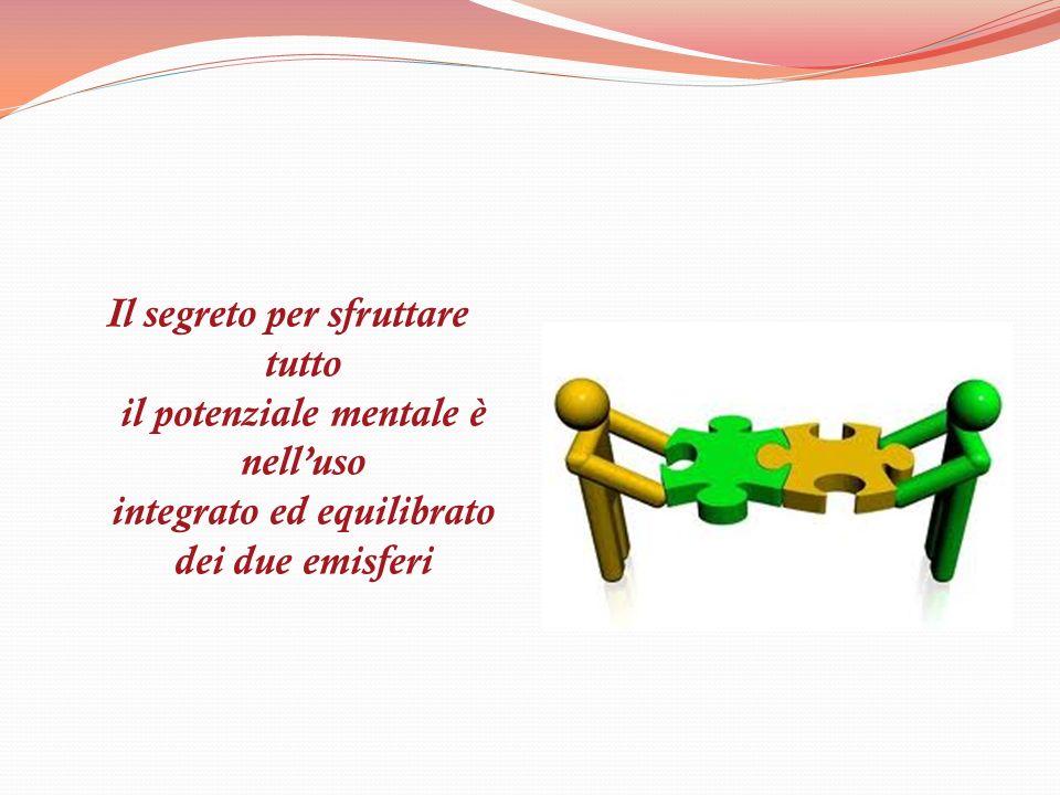 Il segreto per sfruttare tutto il potenziale mentale è nell'uso integrato ed equilibrato dei due emisferi
