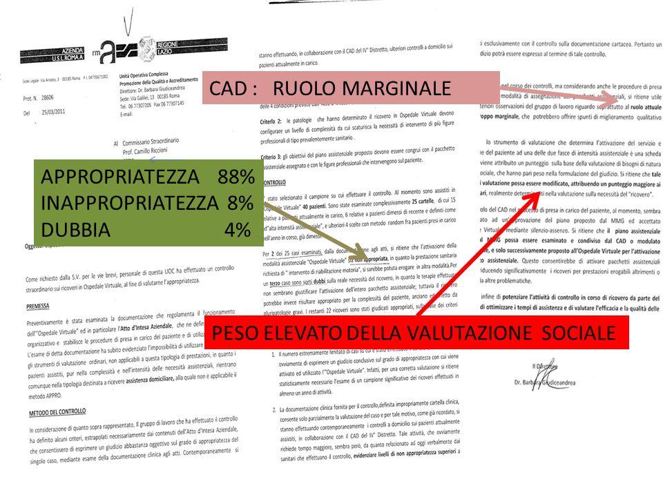 CAD : RUOLO MARGINALE APPROPRIATEZZA 88% INAPPROPRIATEZZA 8% DUBBIA 4%