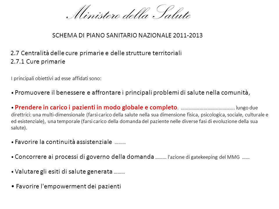 SCHEMA DI PIANO SANITARIO NAZIONALE 2011-2013