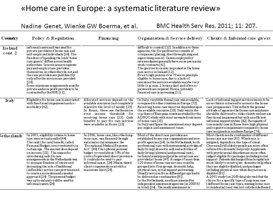 «Home care in Europe: a systematic literature review»