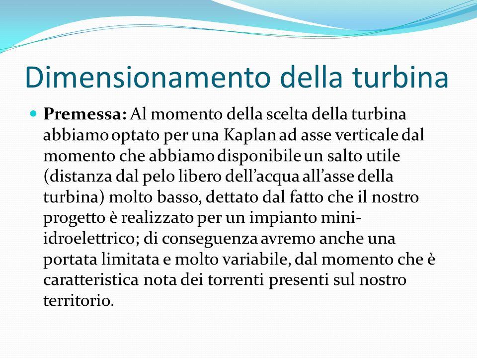 Dimensionamento della turbina