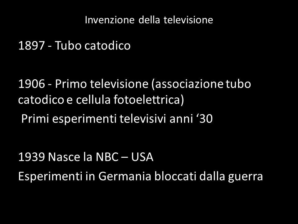 Invenzione della televisione