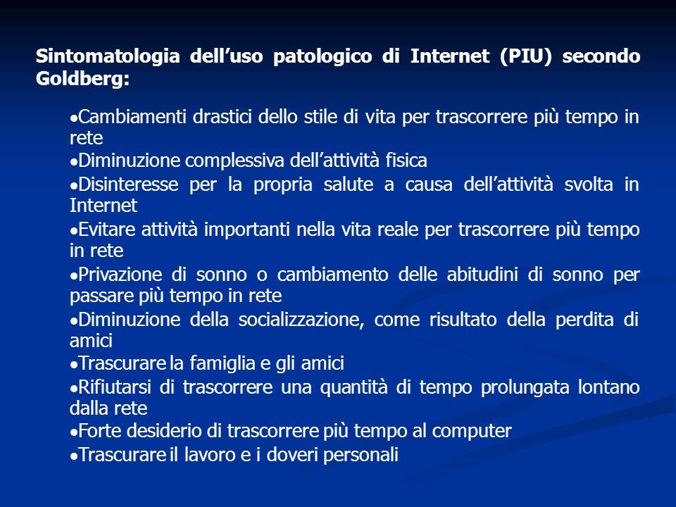 Sintomatologia dell'uso patologico di Internet (PIU) secondo Goldberg: