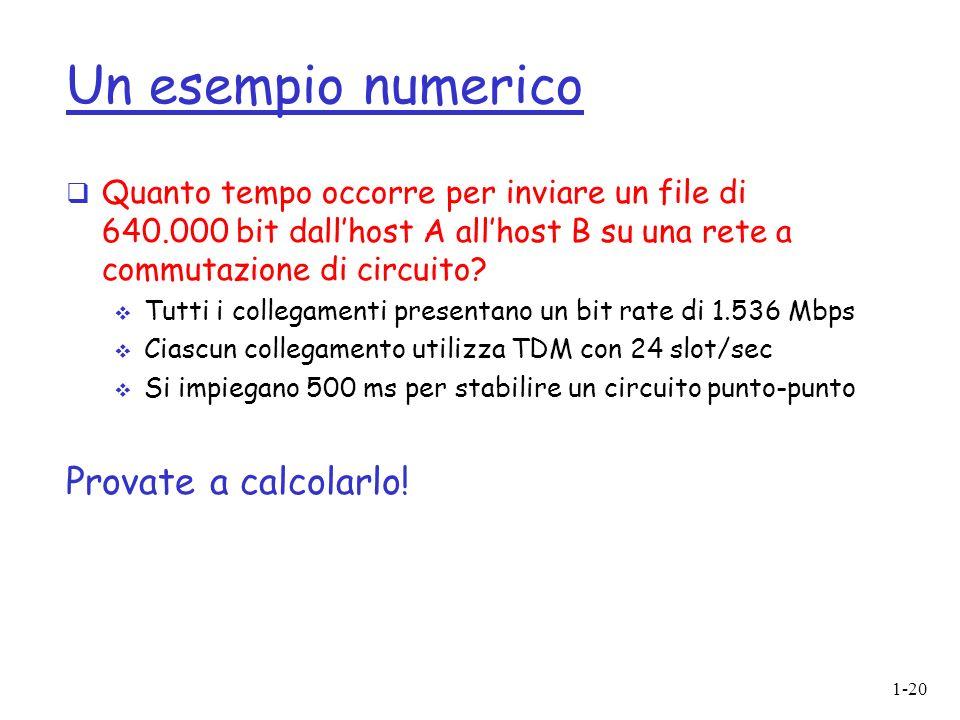 Un esempio numerico Provate a calcolarlo!