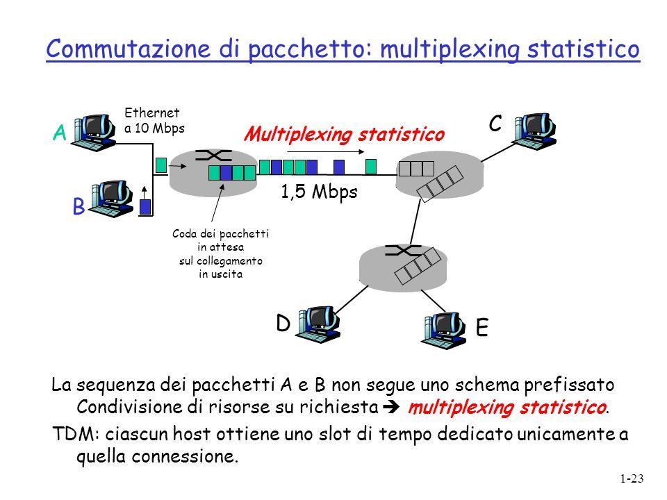 Commutazione di pacchetto: multiplexing statistico