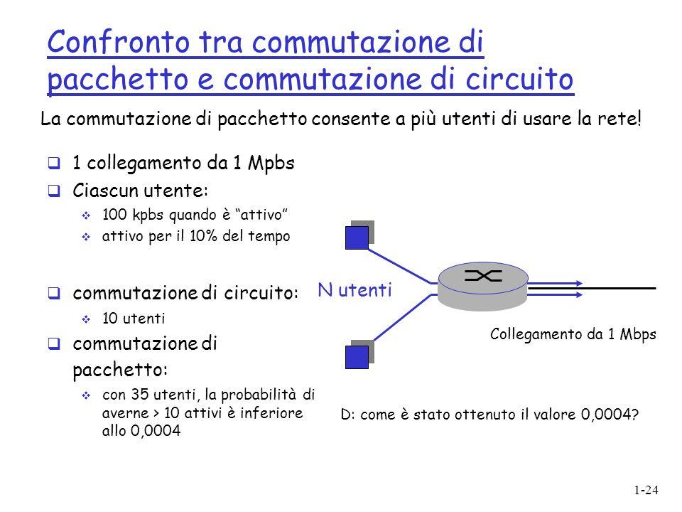 Confronto tra commutazione di pacchetto e commutazione di circuito