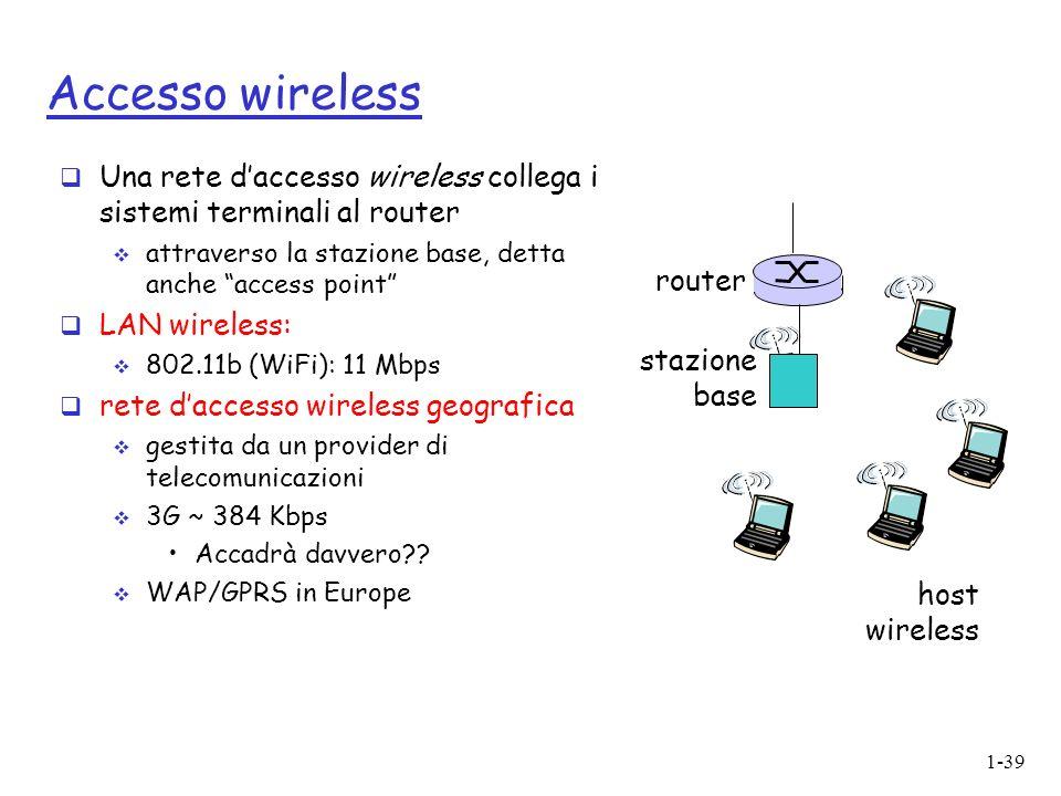 Accesso wireless Una rete d'accesso wireless collega i sistemi terminali al router. attraverso la stazione base, detta anche access point