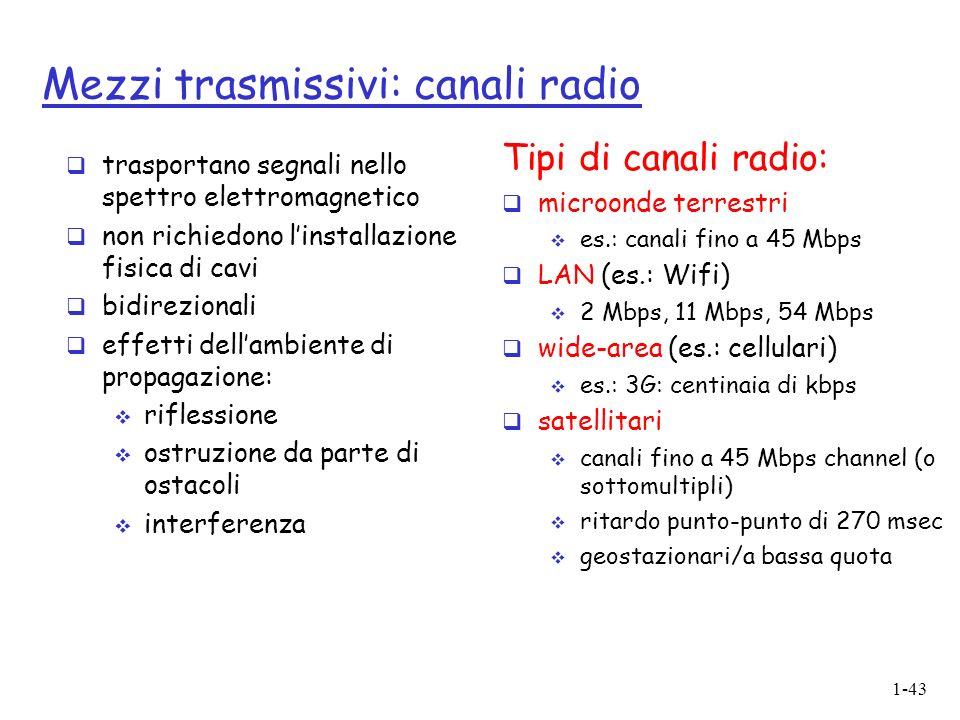 Mezzi trasmissivi: canali radio