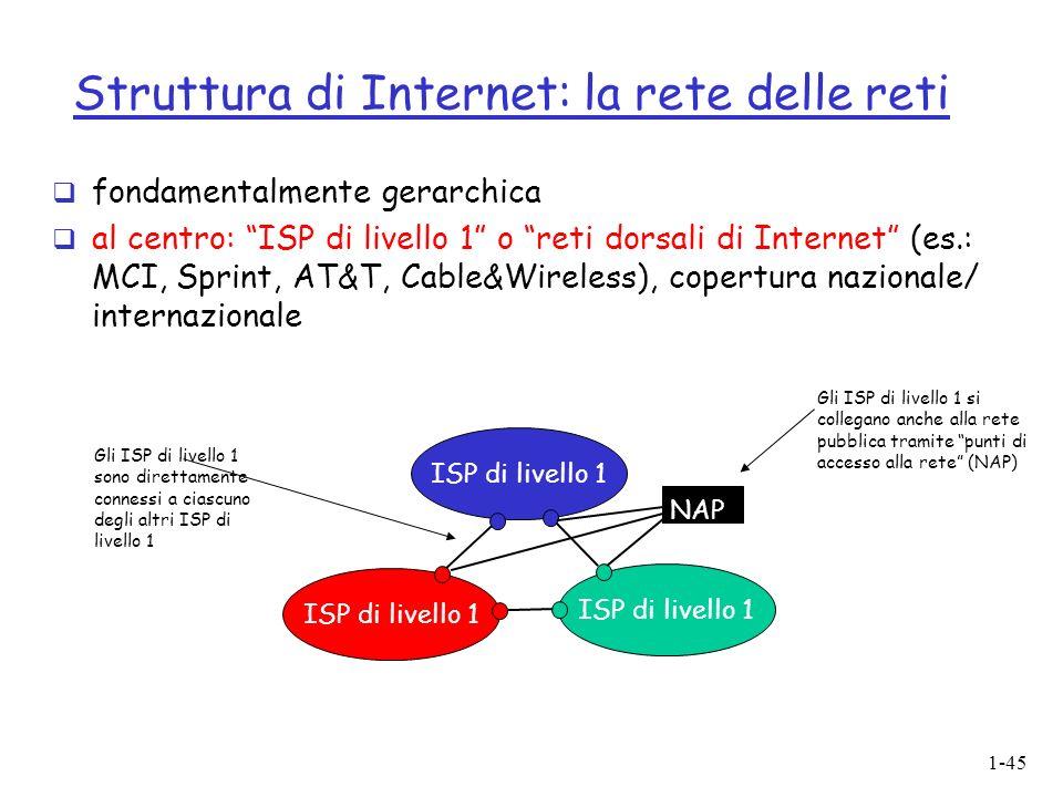 Struttura di Internet: la rete delle reti