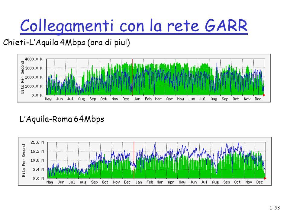 Collegamenti con la rete GARR