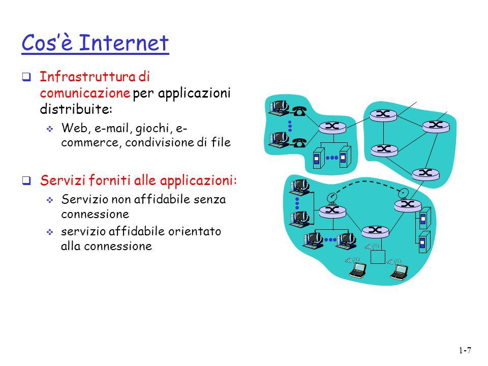 Cos'è Internet Infrastruttura di comunicazione per applicazioni distribuite: Web, e-mail, giochi, e-commerce, condivisione di file.