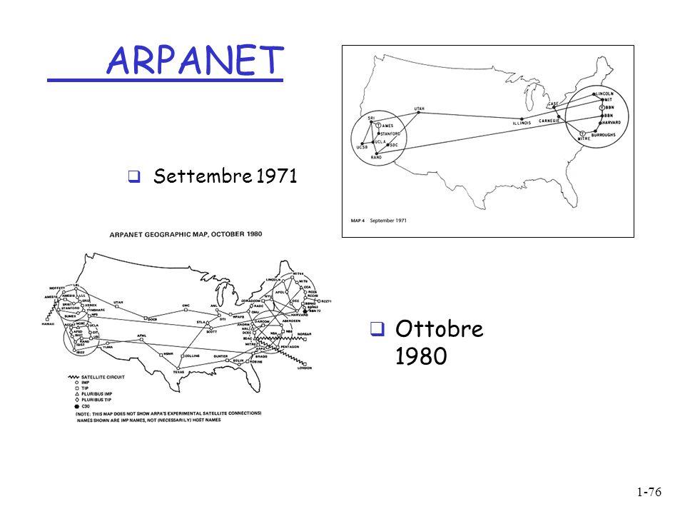 ARPANET Settembre 1971 Ottobre 1980