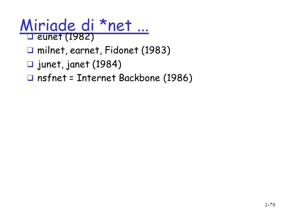 Miriade di *net ... eunet (1982) milnet, earnet, Fidonet (1983)